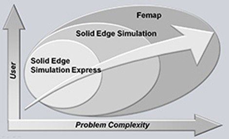 Solid_edge_femap